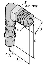More info on BSP Threaded Elbow Connectors